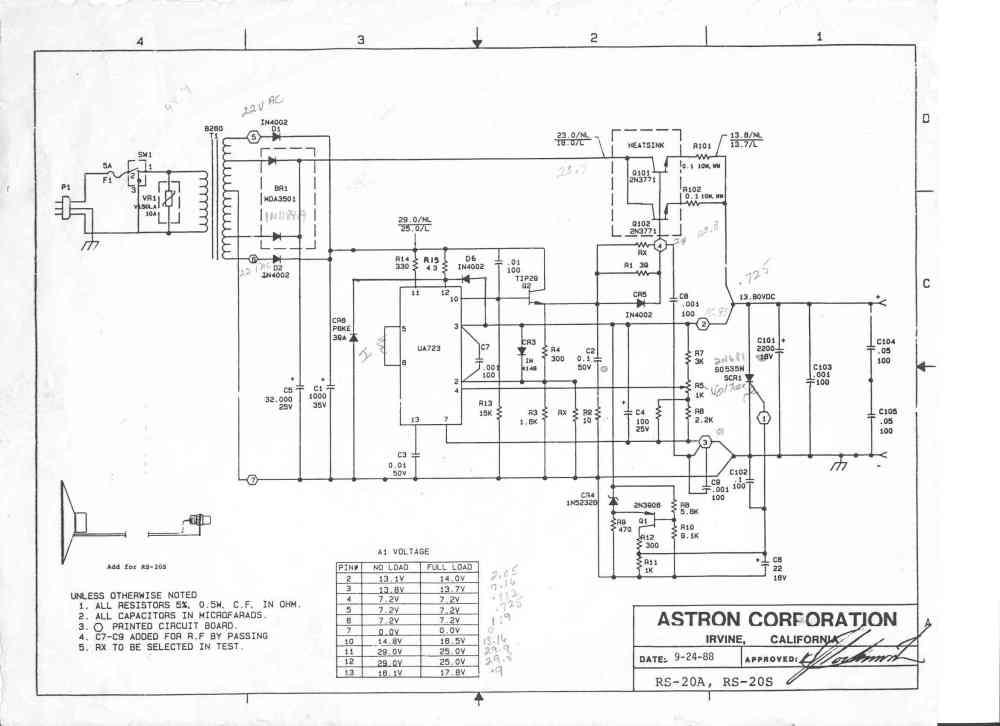 rs20-1988-09-24