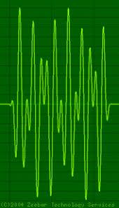 dymf wave