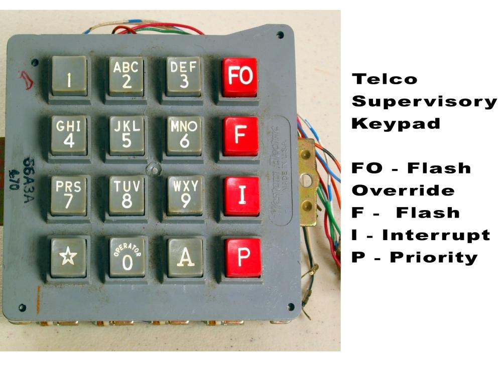 TelcoPad